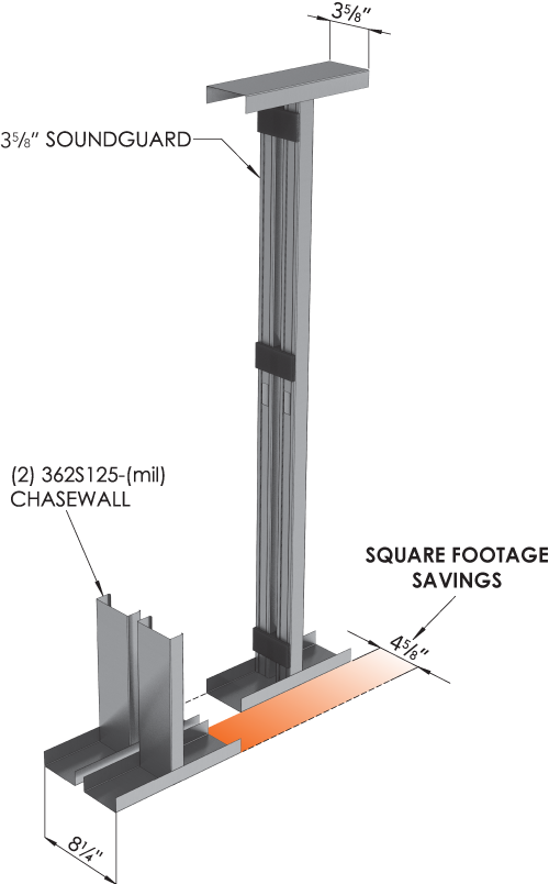 SoundGuard Square Footage Savings